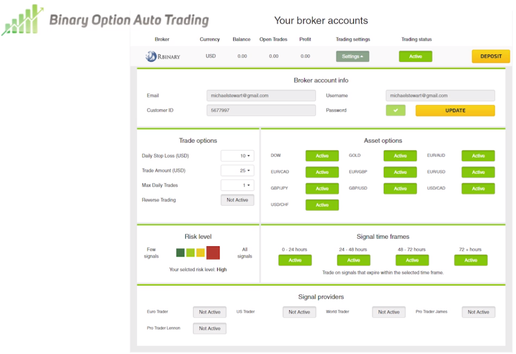 Algorithm for binary options trading