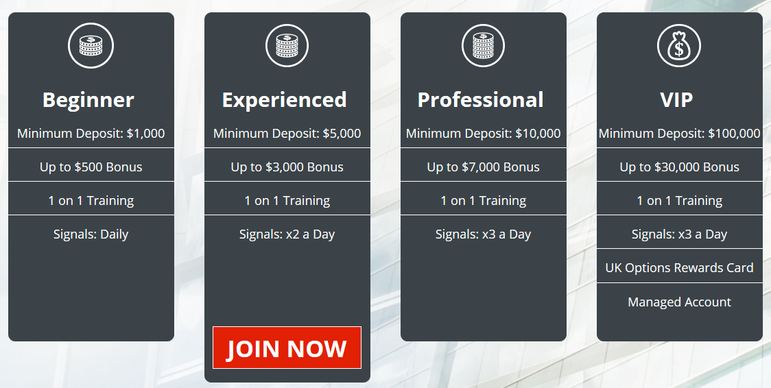 Binary options that uses paypal