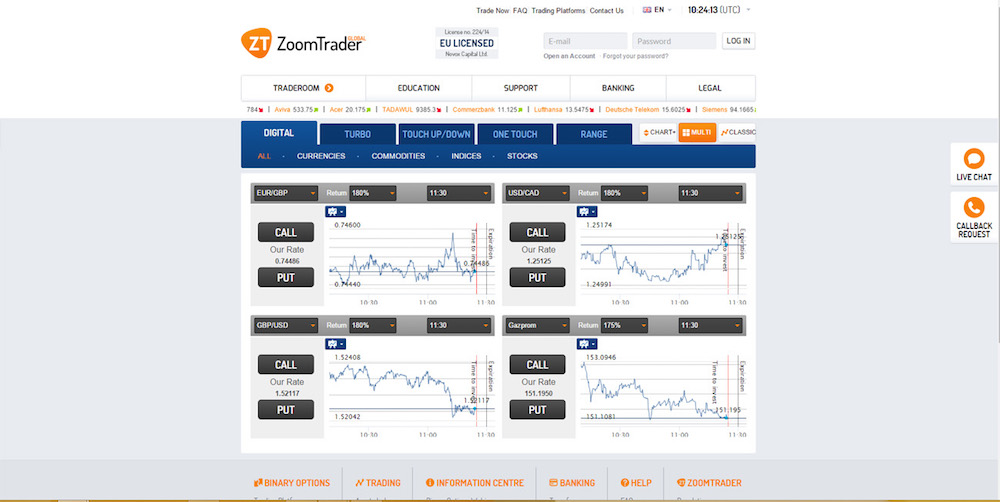 ZoomTrader-screenshot