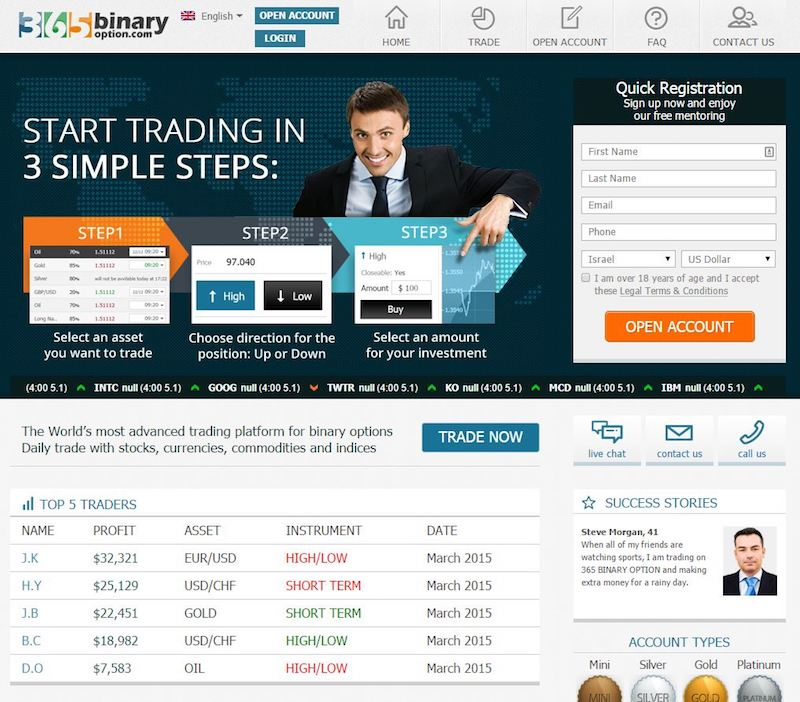 Is binary options trading haram